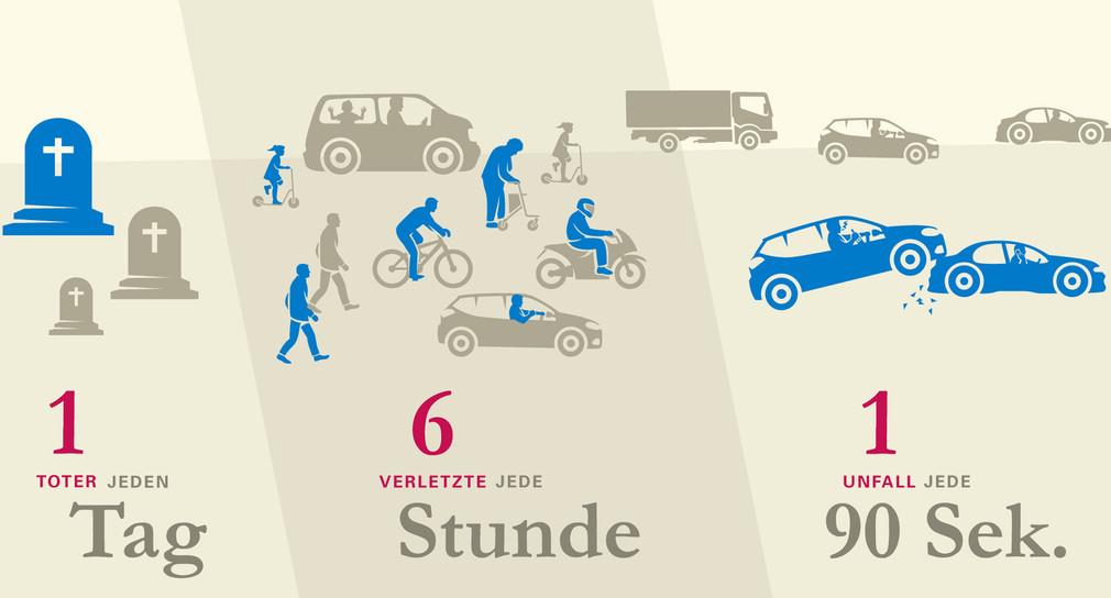 Verkehrsunfallbilanz 2018 (Quelle: Innenministerium Baden-Württemberg)