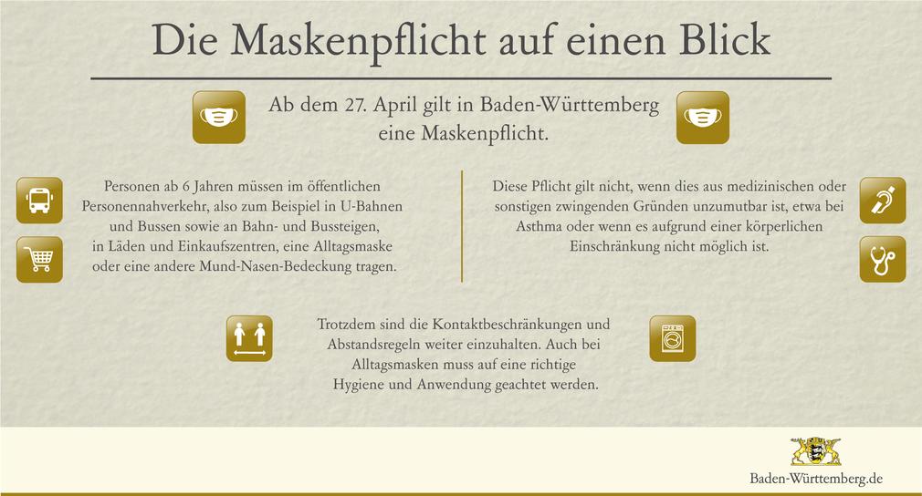 Corona Verordnung Gastronomie Baden Württemberg